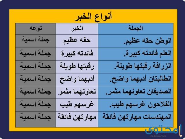 أنواع الخبر في اللغة العربية - موقع محتوى