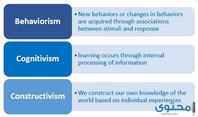 نظريات التعلم واستراتيجيات التدريس - موقع محتوى
