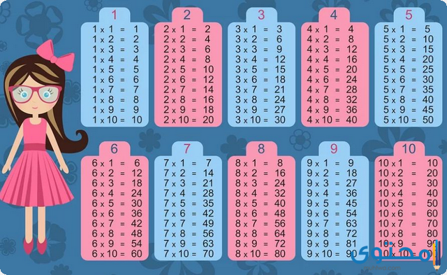 إذاعة مدرسية عن جدول الضرب
