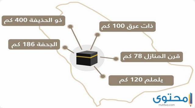 اسماء مواقيت أهل الرياض