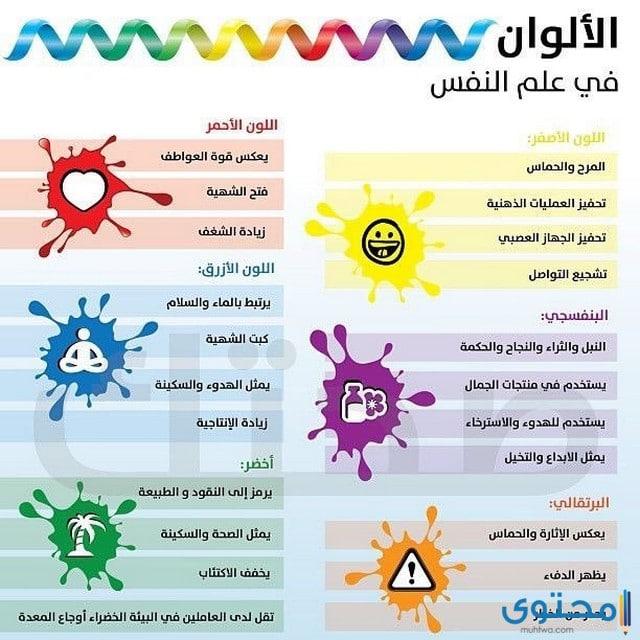 الألوان في علم النفس