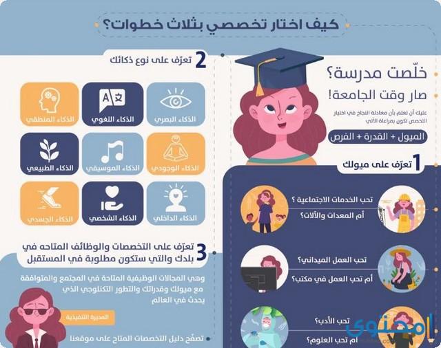 التخصصات الجامعية للبنات