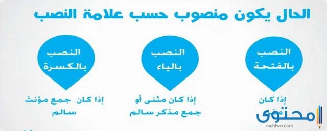 الحال في اللغة العربية