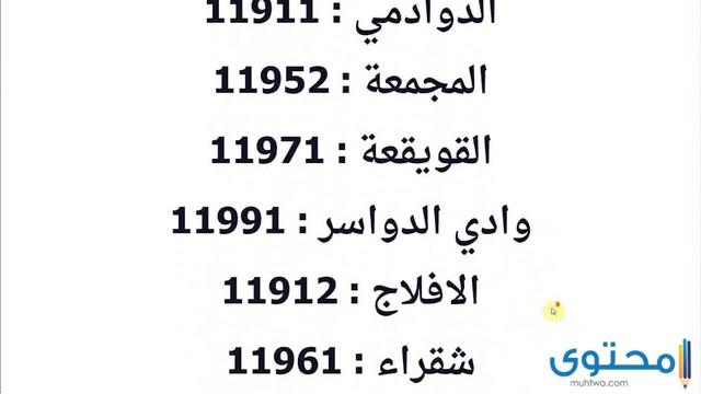 الرمز البريدي في السعودية 1442 كافة المناطق موقع محتوى