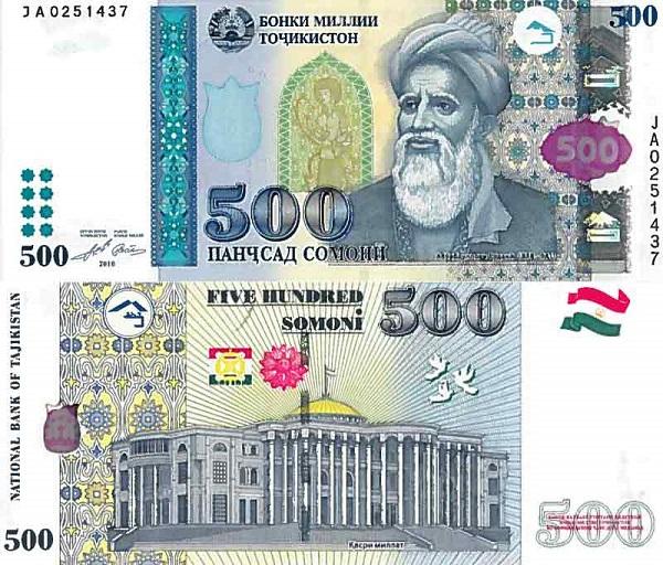 الفئات النقدية التي تتضمنها عملة السامان