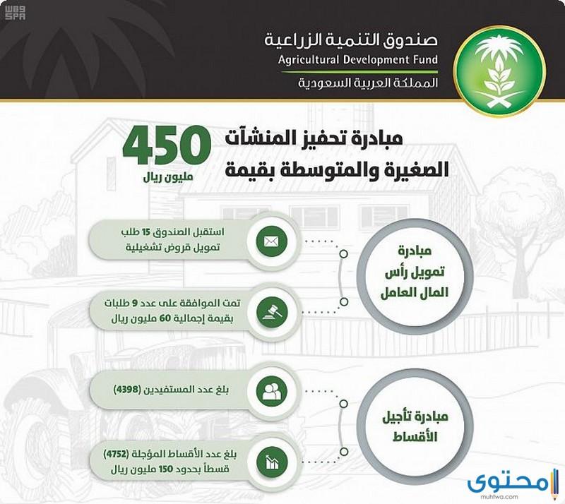 القروض الزراعية في السعودية