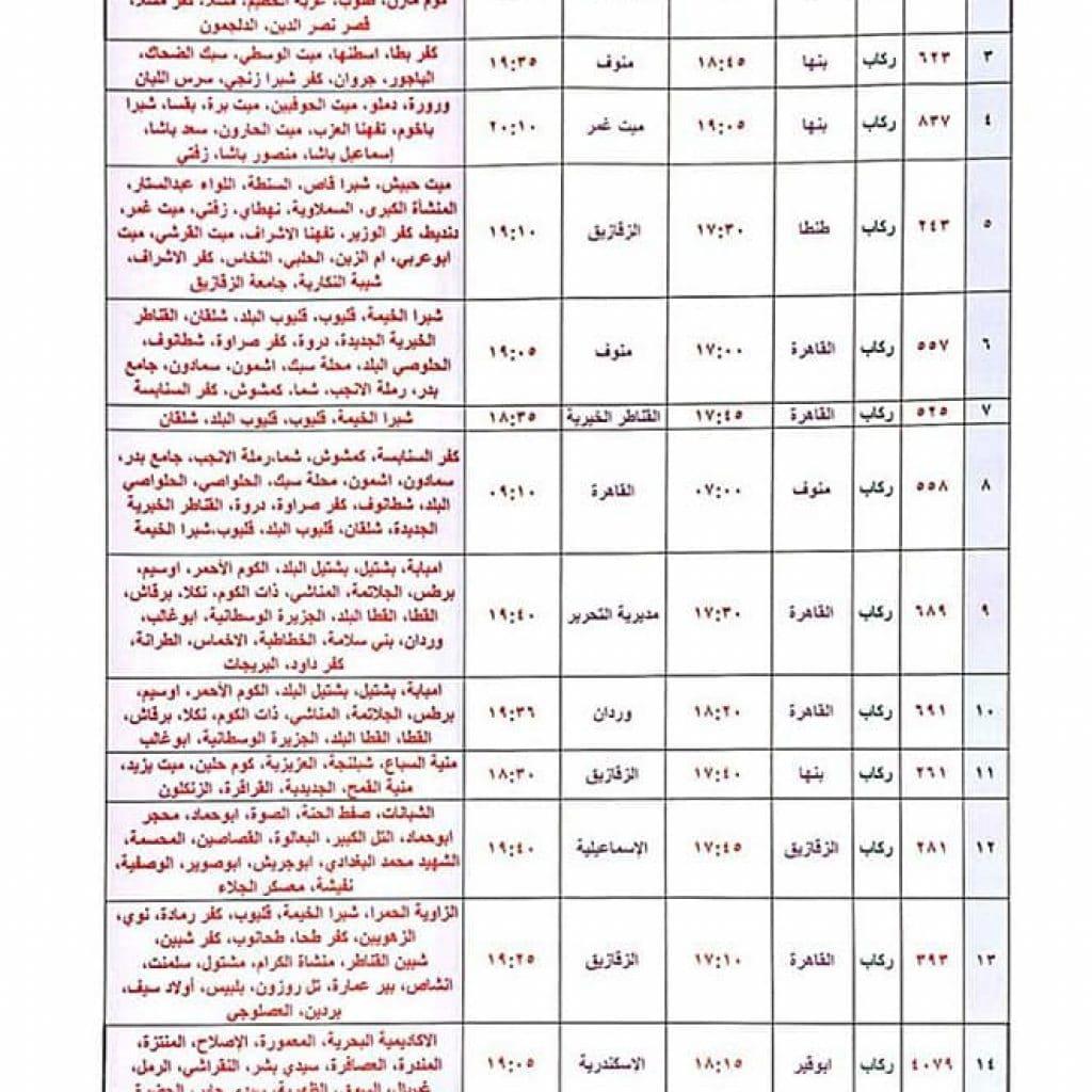 مواعيد واسعار قطارات القاهرة 2021 - موقع محتوى