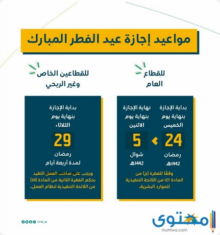 أول أيام عيد الفطر 2022 في السعودية