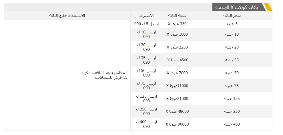 اتصالات موبيل انترنت