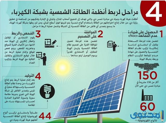بحث عن تطبيقات الطاقة الشمسية
