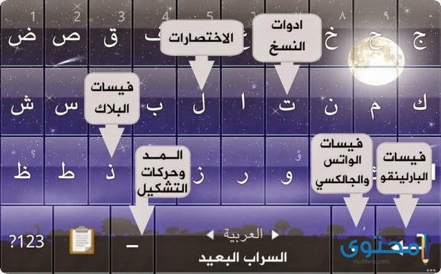 تطبيق 2020 keyboard Alsarab