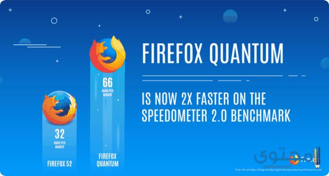 تحميل تطبيق Firefox Quantum 2019 للاندرويد