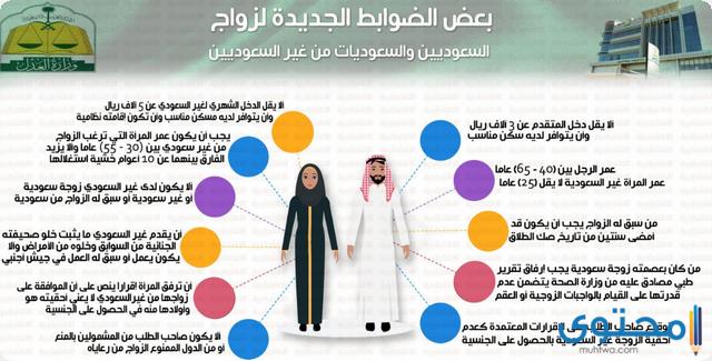 زواج السعودي من أجنبية مقيمة