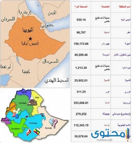 سكان إثيوبيا