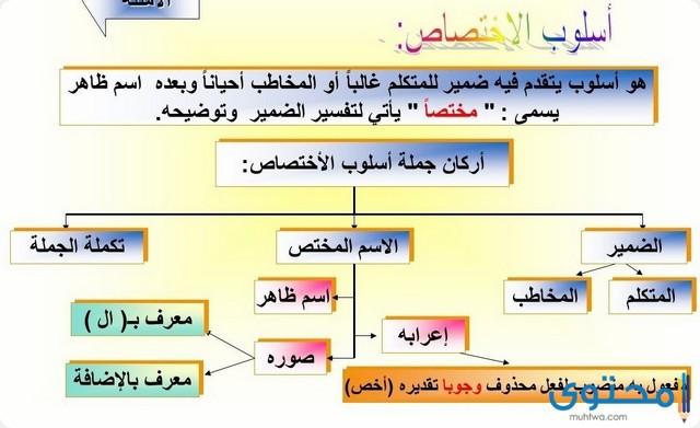شرح درس أسلوب الاختصاص