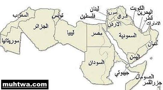 موضوع تعبير عن الوحدة العربية 2019