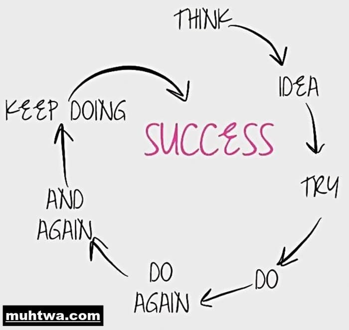 صور عن النجاح