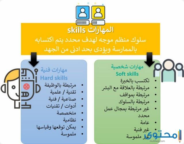 طرق تطوير المهارات الشخصية