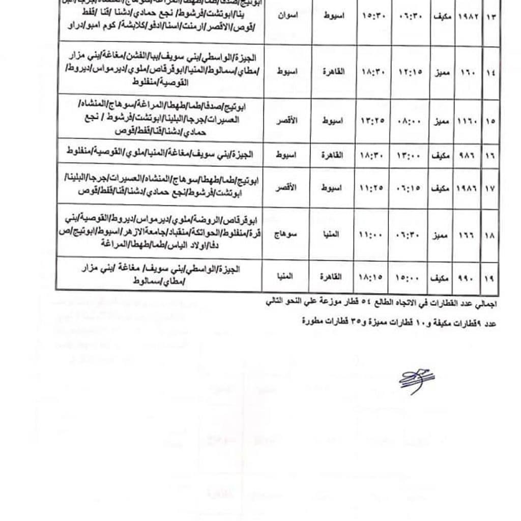 مواعيد قطارات من الأقصر إلي القاهرة 2021 - موقع محتوى