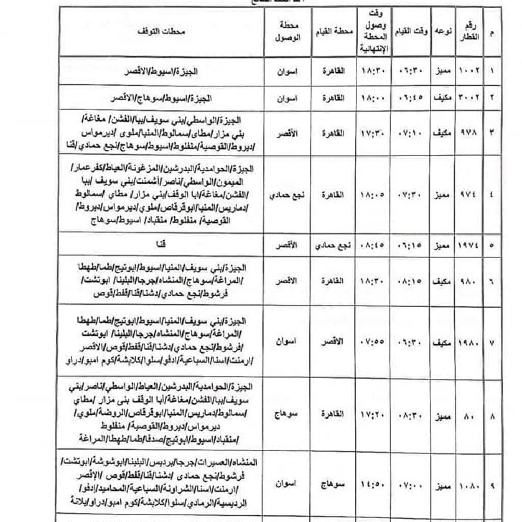 مواعيد قطارات من الأقصر إلي القاهرة 2021 موقع محتوى