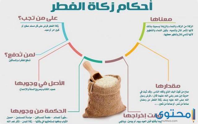 قيمة زكاة الفطر في السعودية