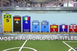 مجموعة السعودية في كأس العالم روسيا 2018