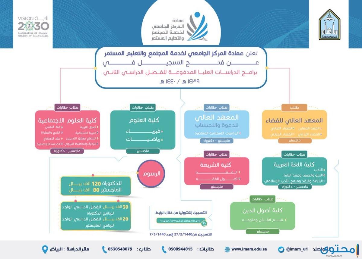 تخصصات جامعة الإمام محمد