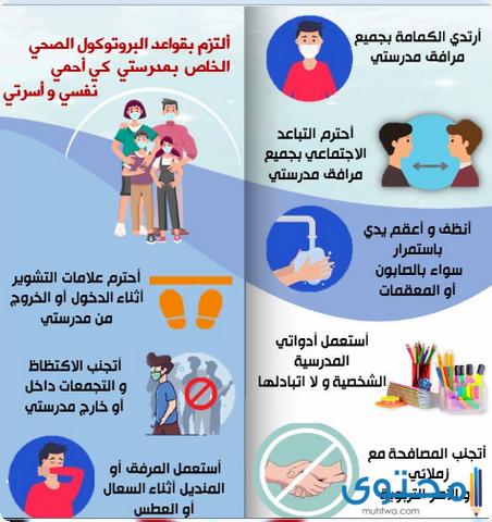 مطويات عن الوعي الصحي