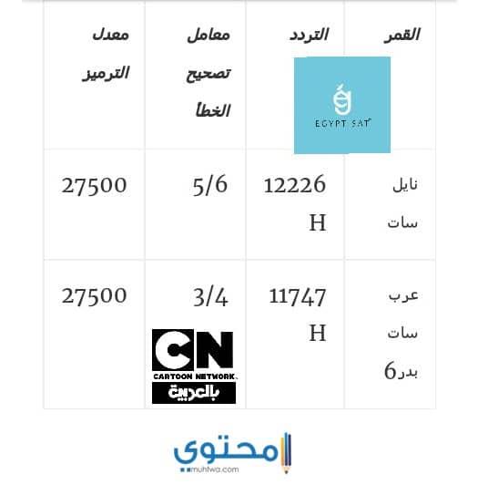 تردد قناة كرتون نتورك بالعربية علي النايل سات موقع محتوى