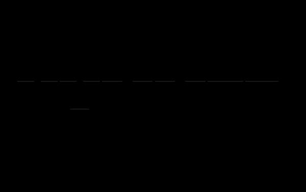 شعار السيارات الهامر