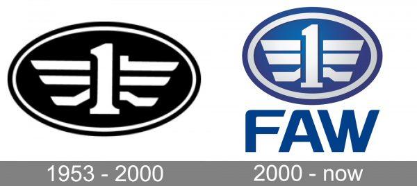 شعار سيارات فاو