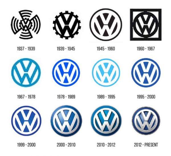 معنى شعار سيارة فولكس فاجن (Volkswagen) وتاريخه 1