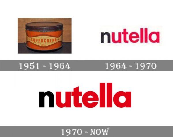 ما هي قصة شعار نوتيلا (Nutella) ؟ - موقع محتوى