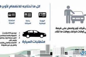 شروط العمل في أوبر السعودية والسيارات المقبولة