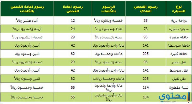 شروط الفحص الدوري 2019