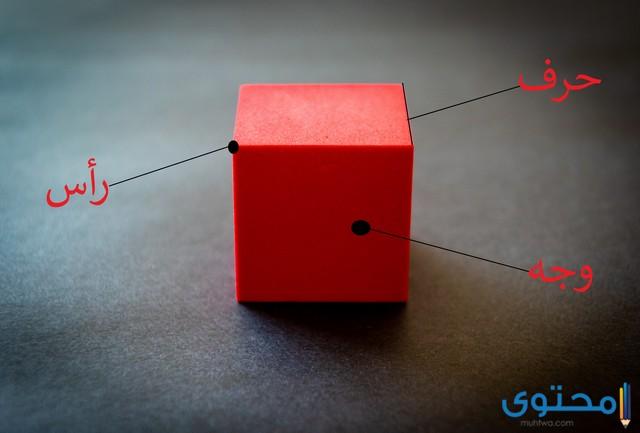 ماهو قانون مساحة المكعب