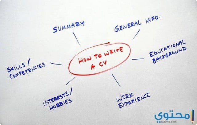 كتابة cv